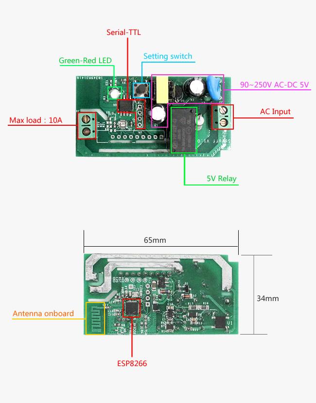 Zdalnie sterowany przełącznik SONOFF® Wi-Fi za 4.13$ (16,81zł) - Banggood