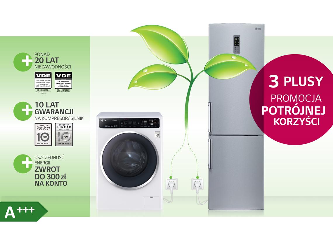 3 plusy promocja potrójnej korzyści. Zwrot pieniędzy za zakupy pralek i lodówek LG