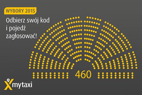 Voucher Taxi 2x25 zł @ MyTaxi
