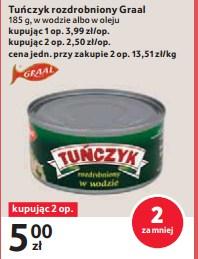 Tuńczyk w Tesco. 2 za 5 zł.