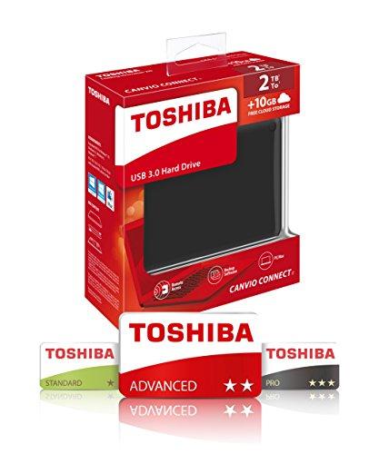 """Dysk zewnętrzny 2.5"""" Toshiba Canvio Connect II 2TB za 289zł z dostawą @ Amazon.co.uk"""
