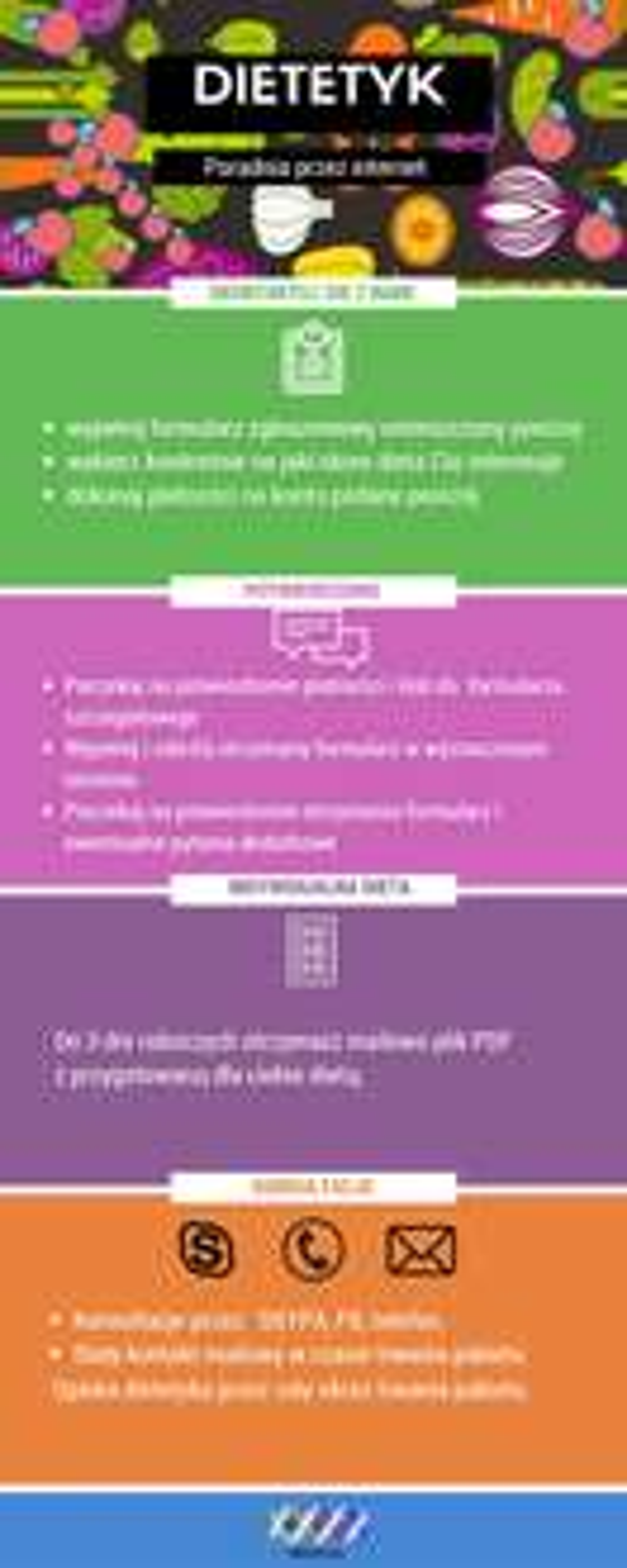Dietetyk online (konsultacje+jadłospis) 129 zł taniej / NSL Medical