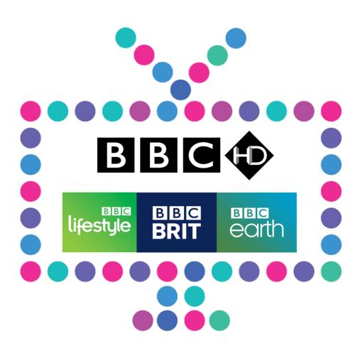 @Netia kanały BBC odkodowane w Telewizji Osobistej