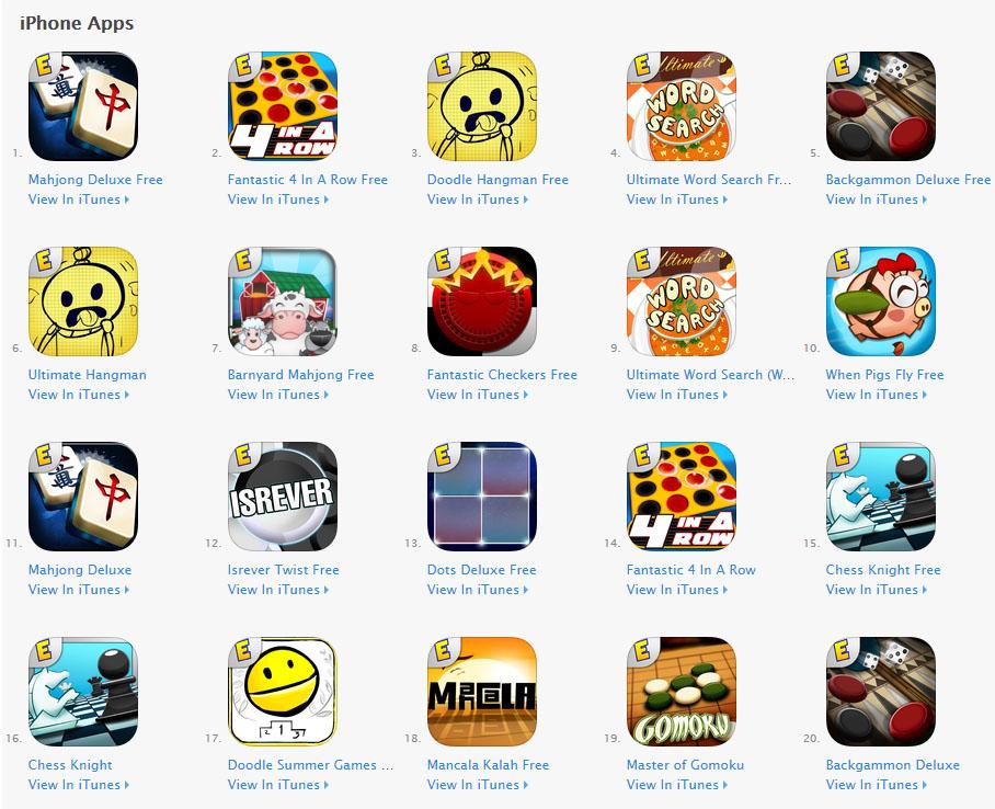 Aplikacje i gry o wartości 450zł za DARMO! @ iTunes