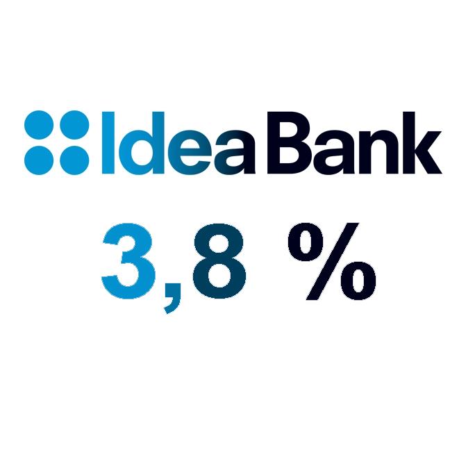Lokata bankowa 3,8% (3-miesięczna, BFG, bez utraty odsetek) EDIT