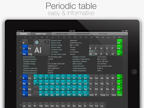 Chemio - A Student's Chemical Reference  za darmo - iOS
