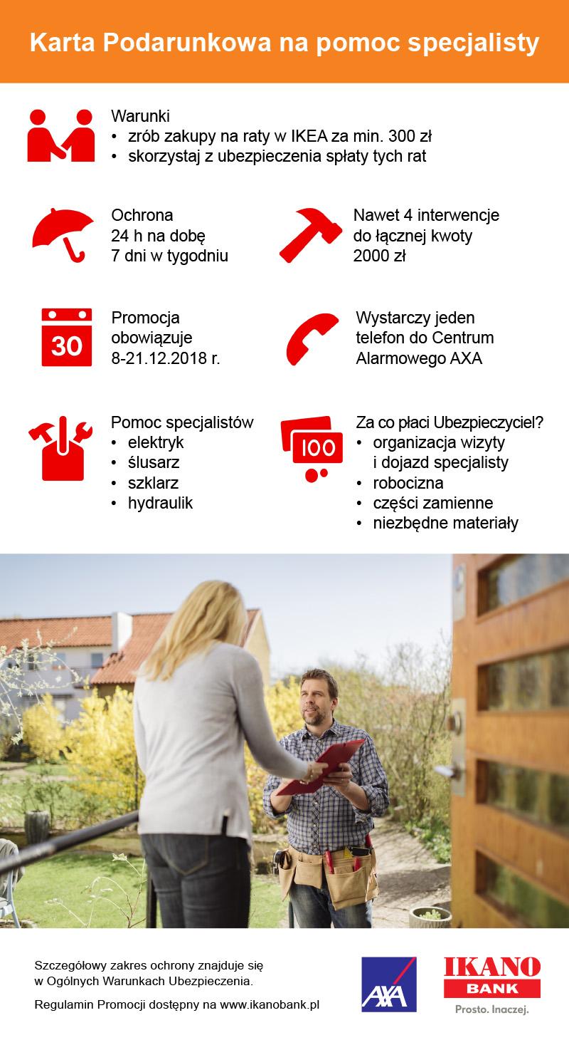 Karta podarunkowa AXA na pomoc specjalisty o wartości 2000zł przy zakupach na raty @ Ikea