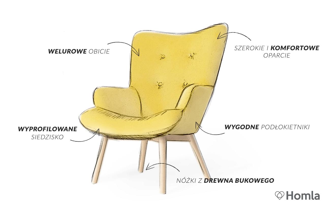 Kultowy fotel w dobrej cenie
