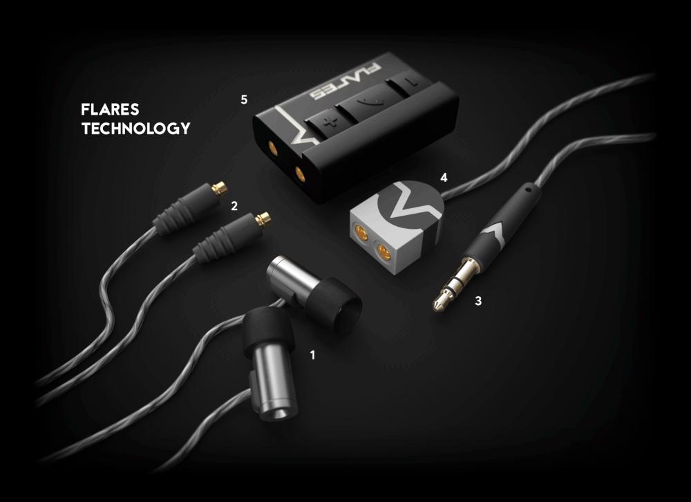 Słuchawki dokanałowe Flares Pro
