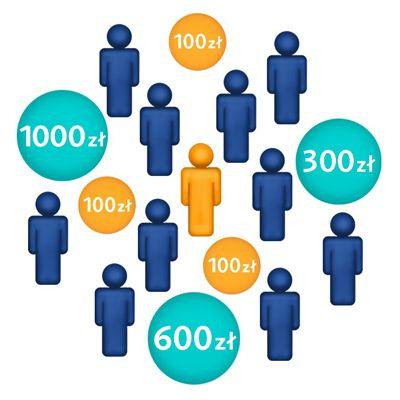 Inteligo 100zł dla nowych +100 za polecenia