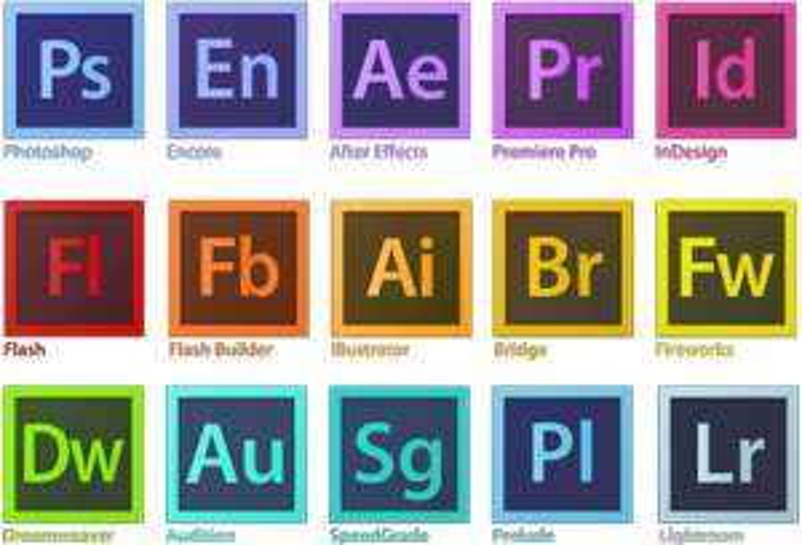 Adobe Creative Cloud (Wszystkie aplikacje)