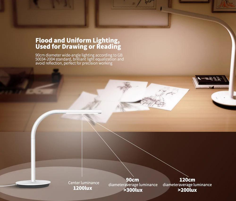 Mijia PHILIPS Eyecare Smart Table Lamp 2 (40,99 $)