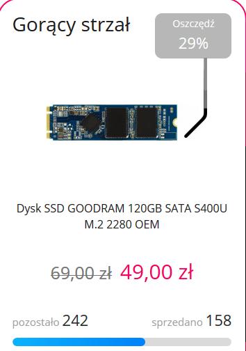 Dysk goodram SSD 120 GB na M2 na złotym strzale