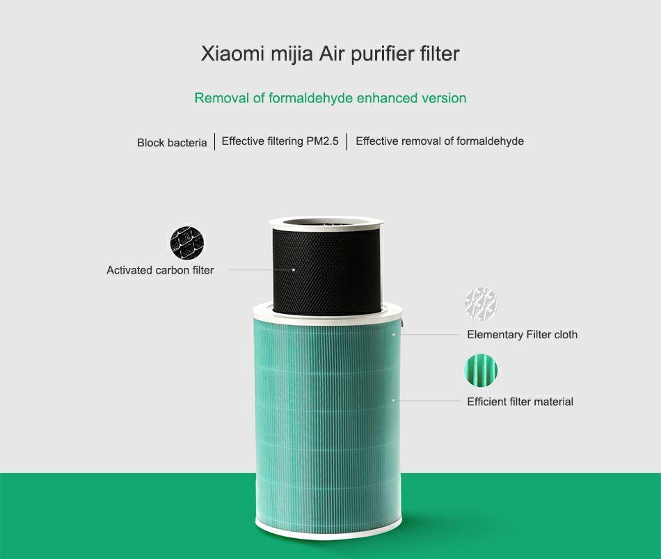 Xiaomi filtr do oczyszcza powietrza Air Purifier zielony/enhanced za 27$
