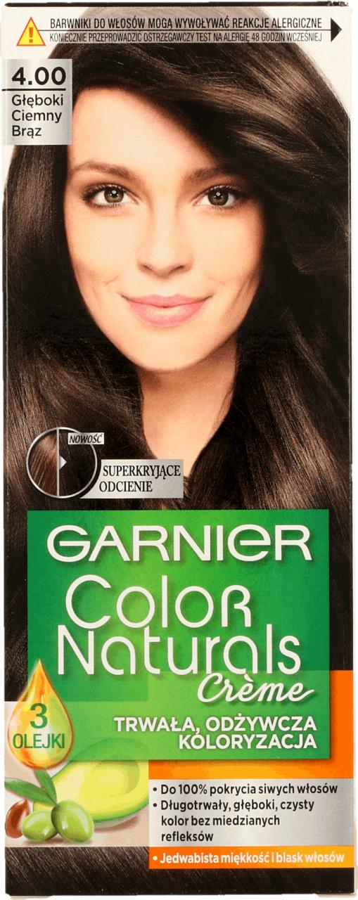 Rossmann: 20zł za 2sz. Garnier Color Naturals