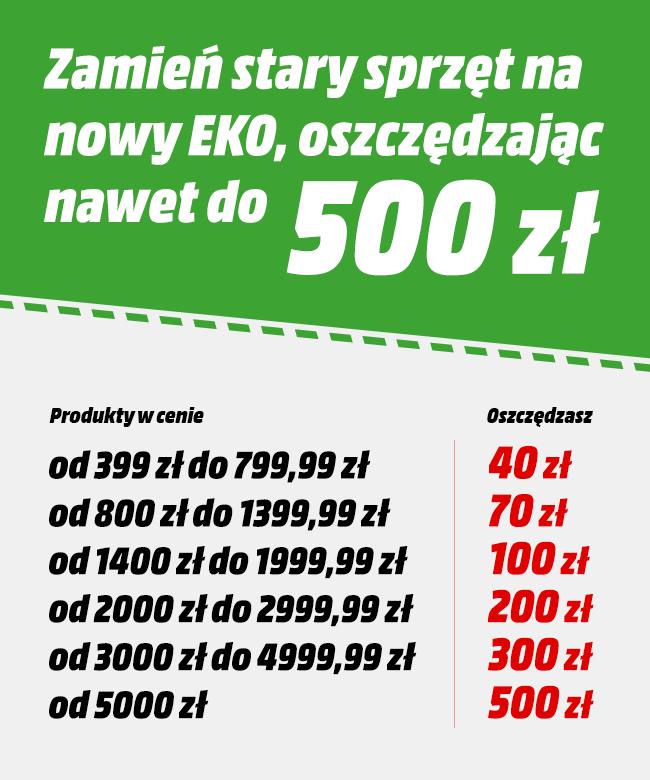 MediaMarkt wymień stare na nowe (od 40 do 500zł rabatu)