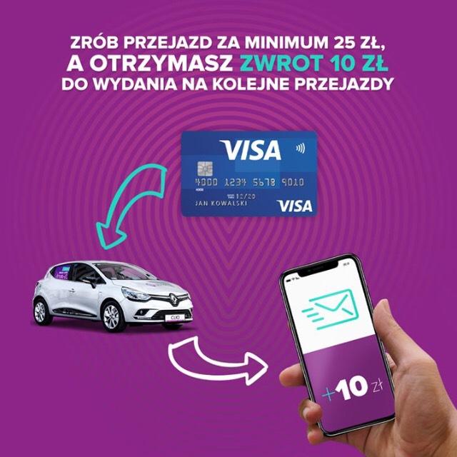 Traficar - 10 zł zwrotu VISA