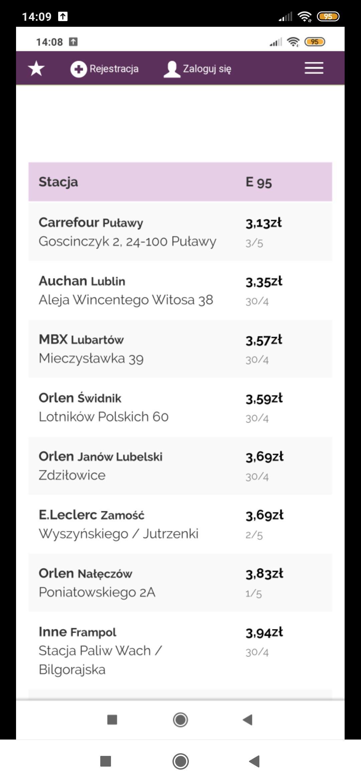 Benzyna E95 za 3.13 Puławy Carrefour,ul Gościnczyk 2