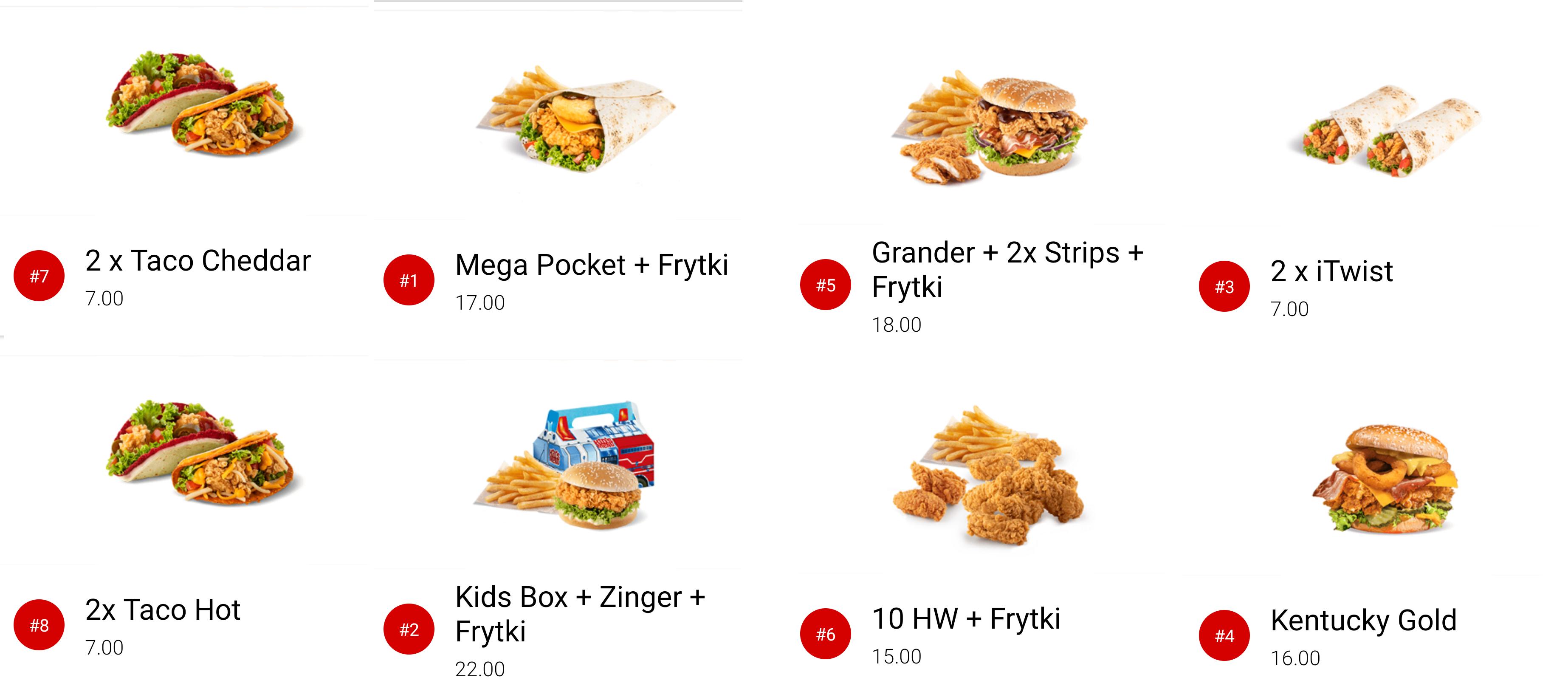 KFC Aplikacja Kupony
