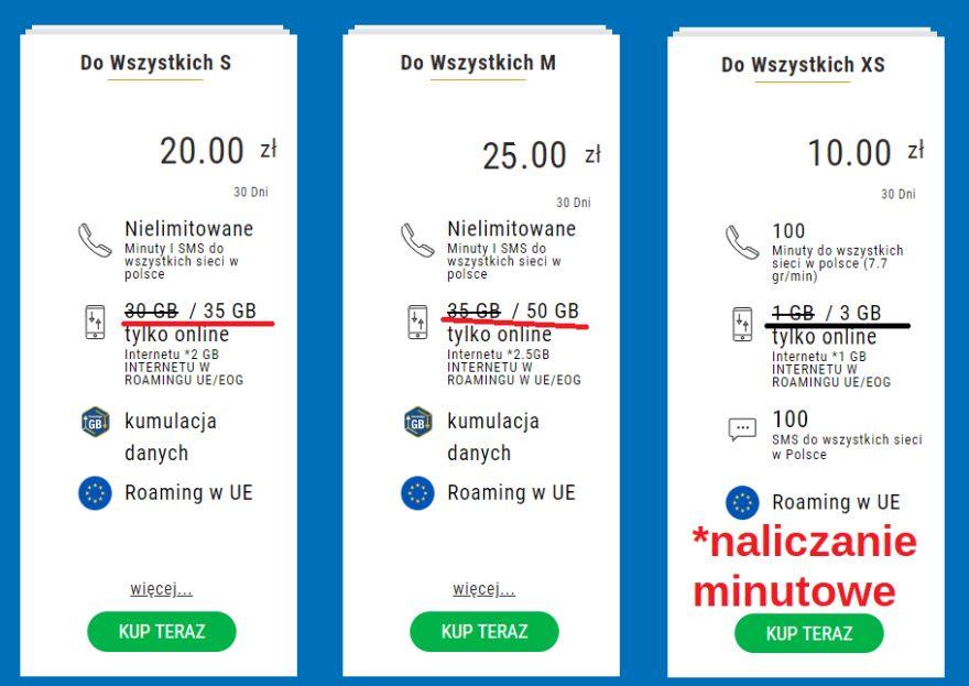 *Więcej internetu w LycaMobile w 3 pakietach TYLKO przez: Przelewy24 / karta płatnicza