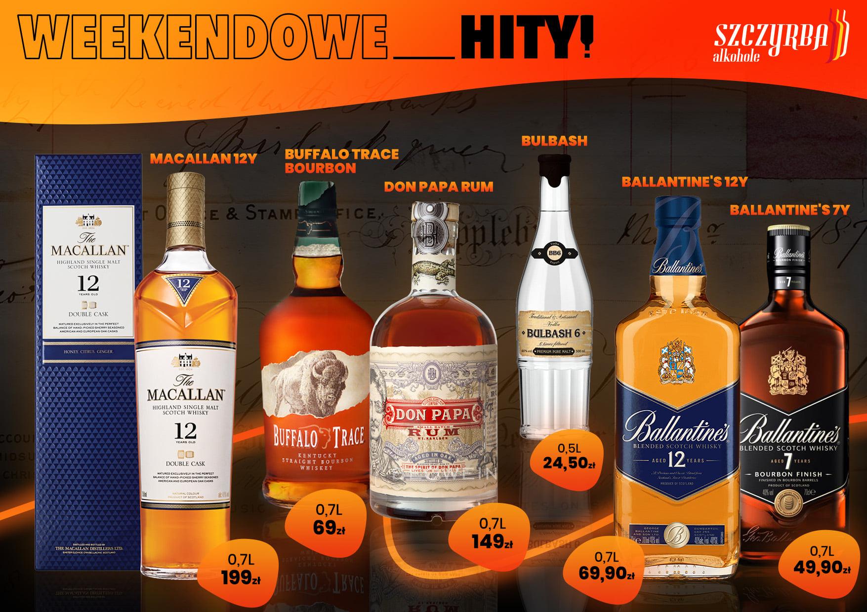 Whisky Ballantines 12YO 0,7L - Szczyrba Alkohole