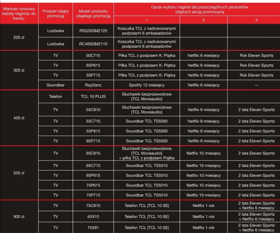 TS 9030 i inne produkty TCL w ramach akcji Piątek z TCL