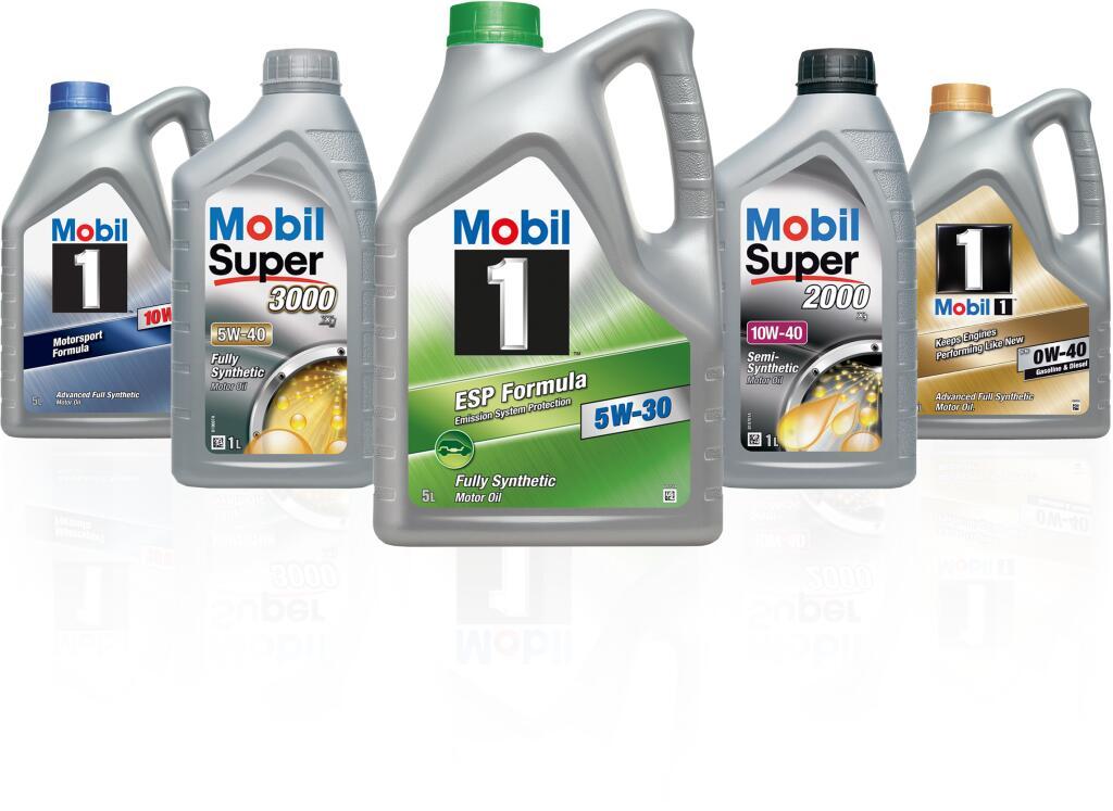 Rabat w wysokości 7% na wszystkie produkty marki MOBIL.