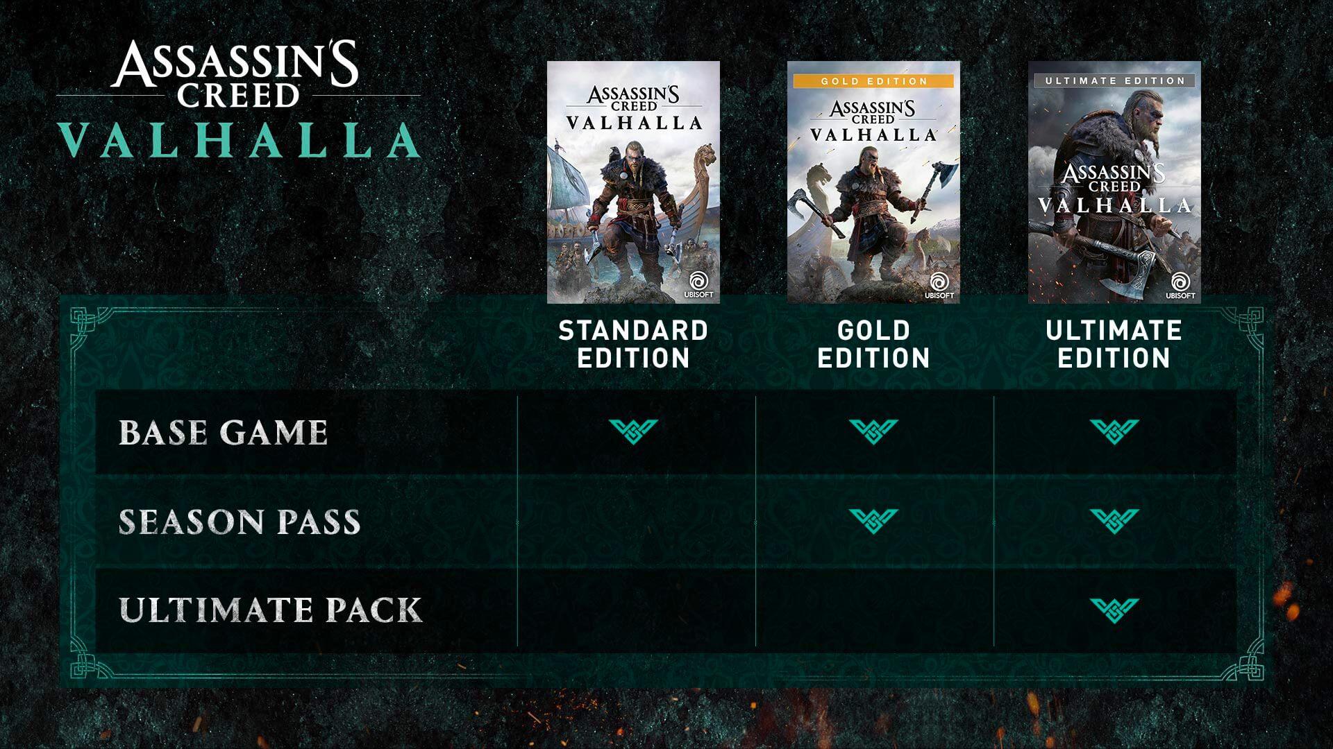 Assassin's Creed: Valhalla na ukrainskim epicstore z kuponem swiatecznym (język rosyjski)