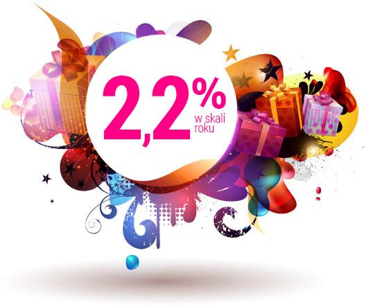 Lokata Świąteczna 2,2% Idea Bank dla obecnych klientów na 2 miesiące