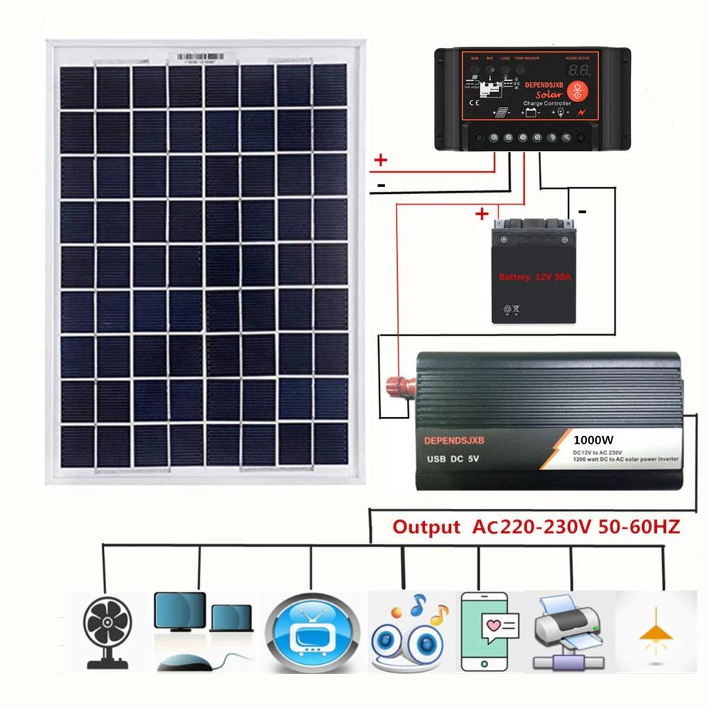 System paneli słonecznych 18V 20W 40A ~ 60A