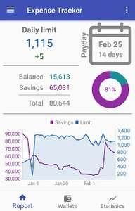 Google Play - How much can I spend? Expense Tracker Premium za darmo