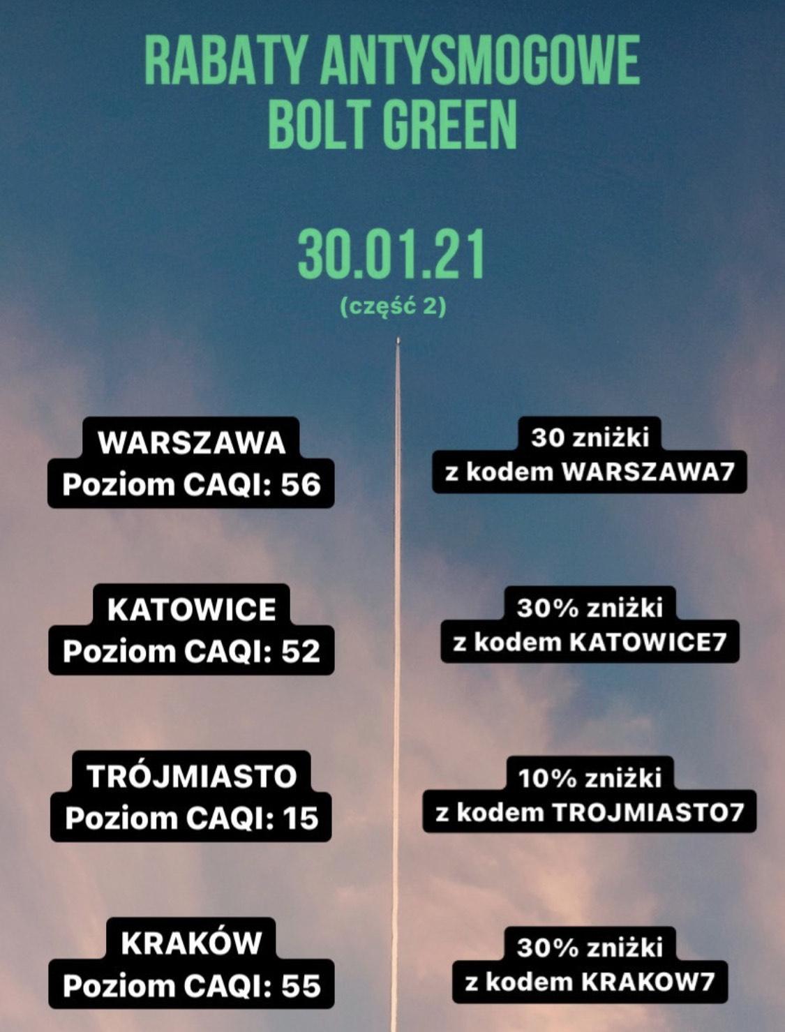 Bolt - kody zniżkowe od 10% do 30%