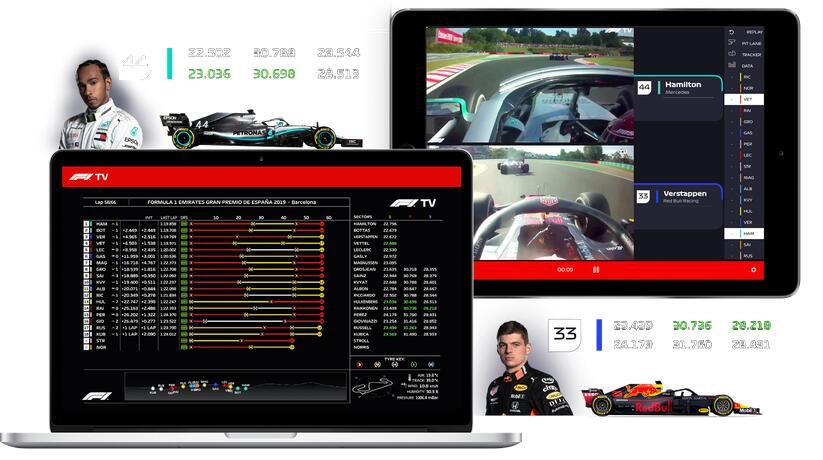 F1 TV PRO - 25% zniżki na roczną subskrypcję