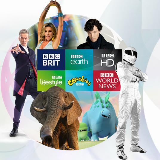@Cyfrowy Polsat Kanały BBC odkodowane