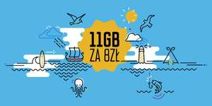 11 GB za 8 zł w Mobile Vikings