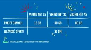 Nowa oferta internetowa w Mobile Vikings
