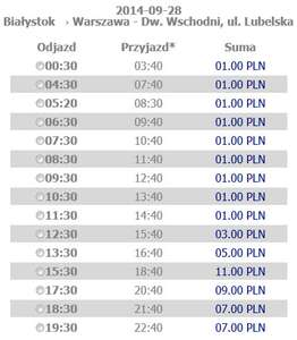 Bilet od 1 zł @ Podlasie-EXPRESS