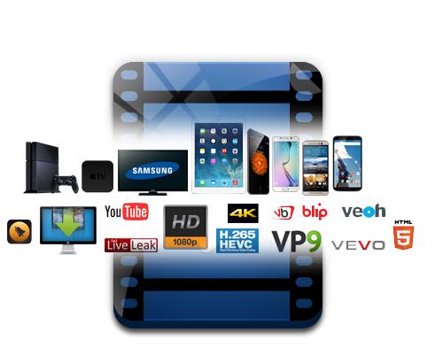 WonderFox HD Video Converter Factory 9 (Obniżka 100%)
