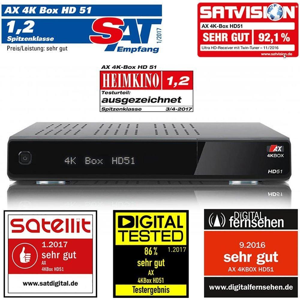 Tuner stalitarny  AX Box HD51 UHD 4 K 2160P E2 Linux Kodi