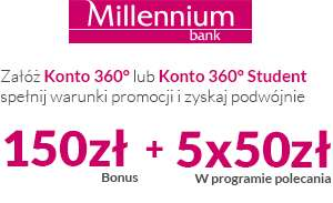 150 zł za założenie konta w Millenium Bank