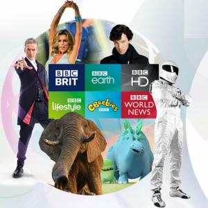 @Cyfrowy Polsat Paczka kanałów BBC oraz RomaneTV odkodowane