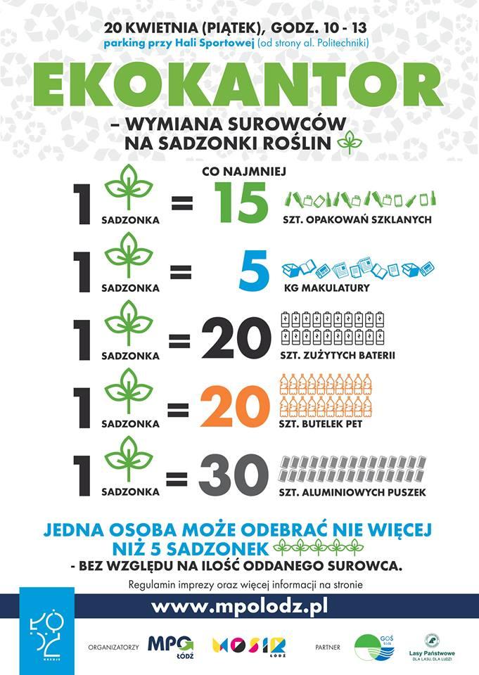 Darmowe sadzonki w ramach dni ziemi - Łódź