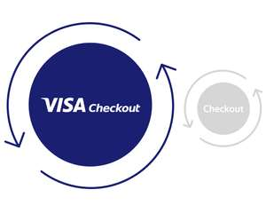 Visa Checkout - Zwrot do 20zł na EkoBilet.pl (kina, teatry, koncerty itd)
