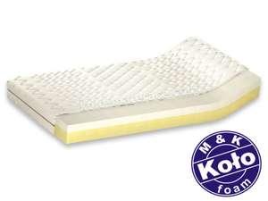 Materace, łóżka, stelaże M&K foam KOŁO do -20%