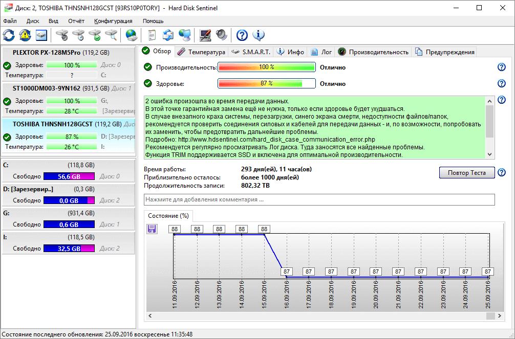 HARD DISK SENTINEL - Darmowa Licencja. Program do monitorowania i analizowania dysków twardych i SSD ich wydajności i pojemności.