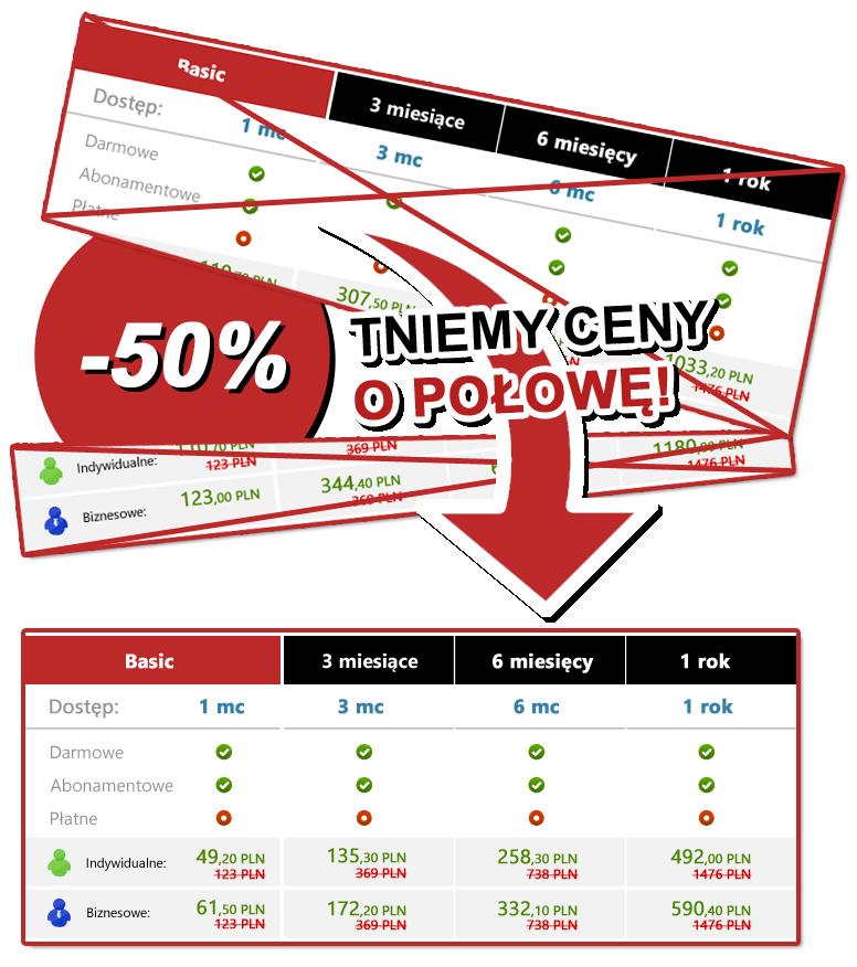 Do -66% na wszystkie szkolenia na VirtualStudy (w języku polskim)