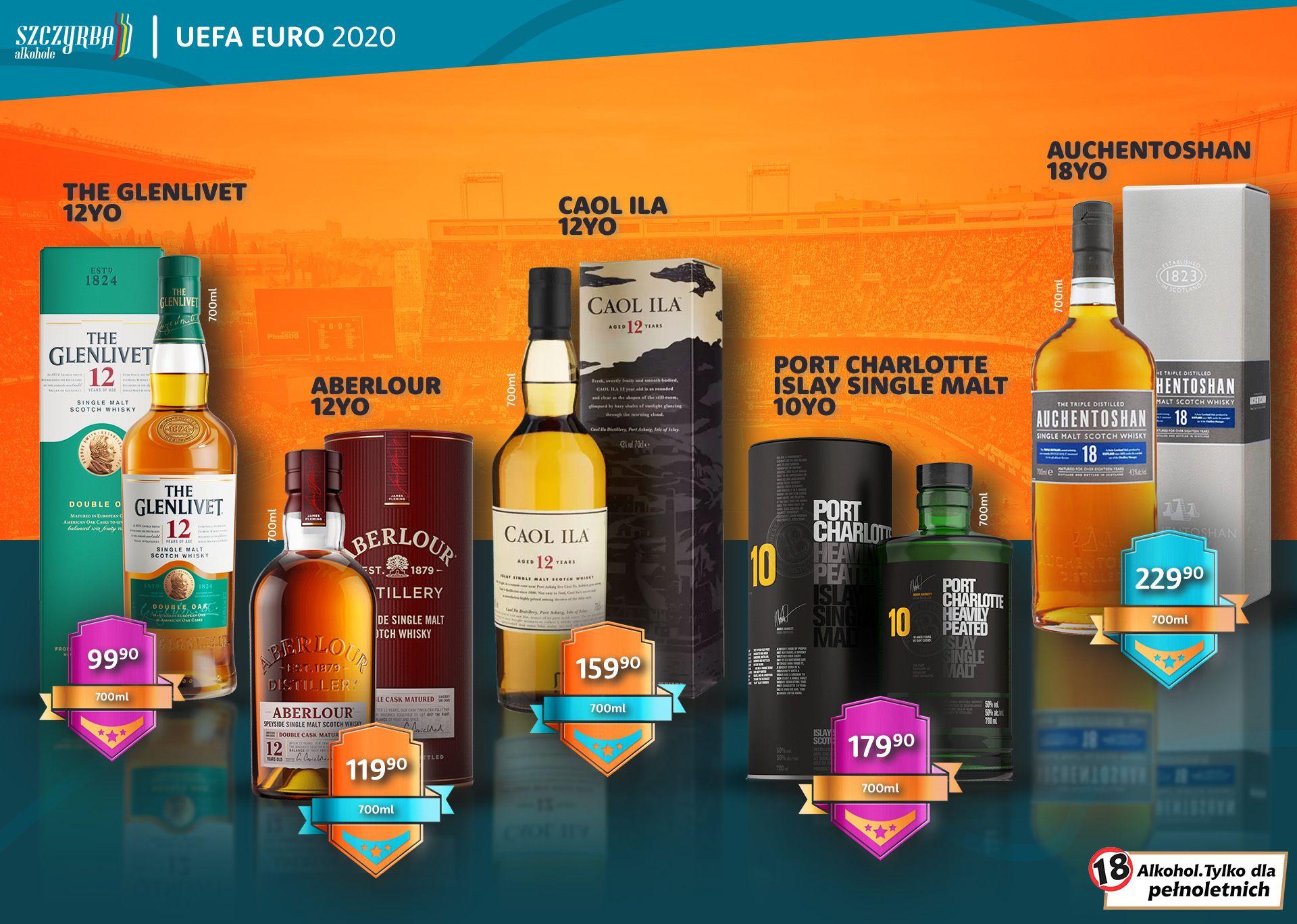 Whisky u szczyrby Glenlivet 12 i inne