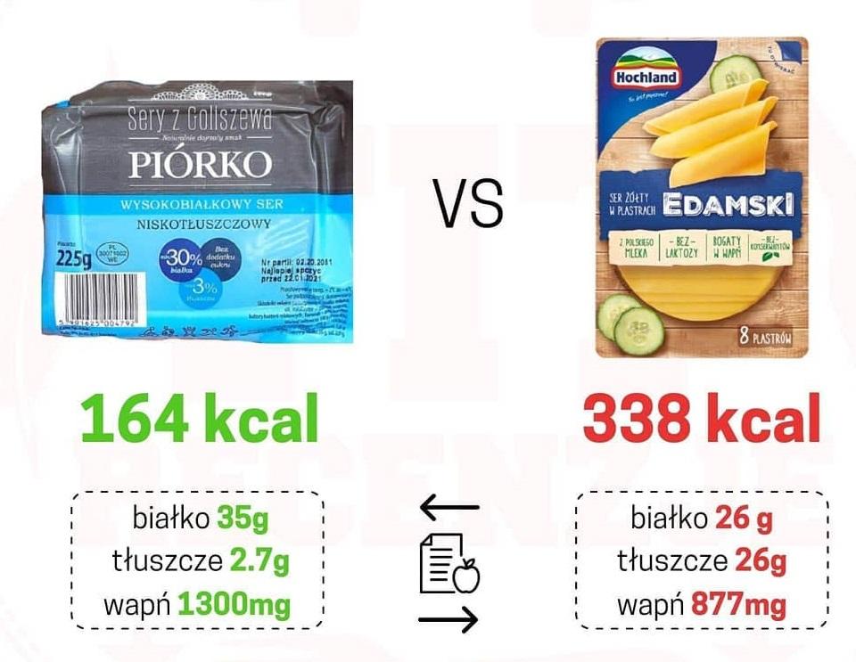 Ser zółty CEKO PIÓRKO 3% tłuszczu